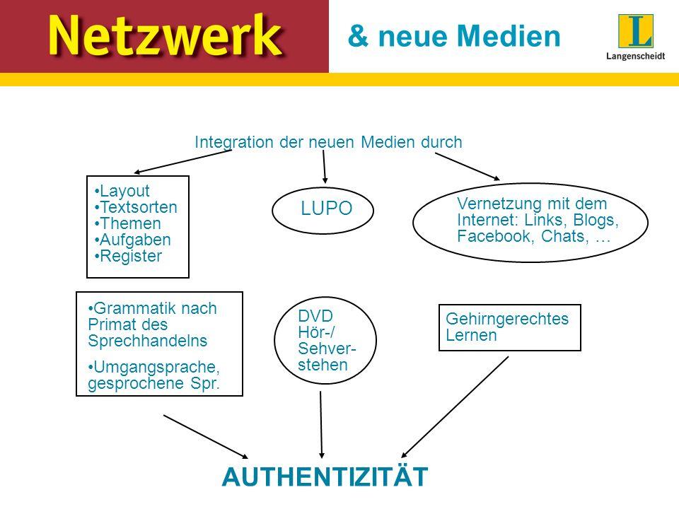 & neue Medien AUTHENTIZITÄT LUPO Integration der neuen Medien durch