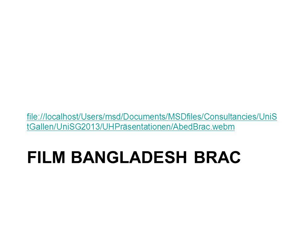 file://localhost/Users/msd/Documents/MSDfiles/Consultancies/UniStGallen/UniSG2013/UHPräsentationen/AbedBrac.webm