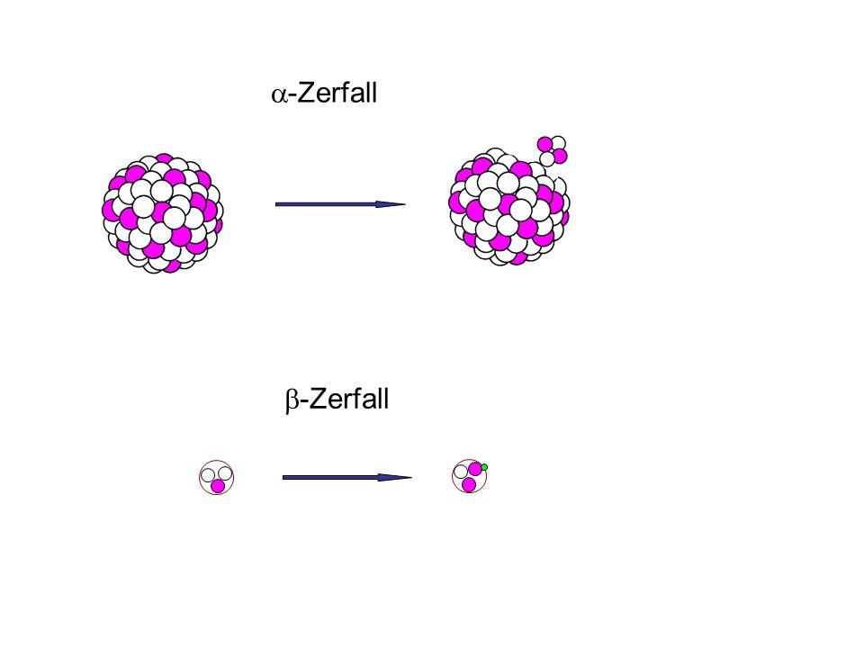 a-Zerfall + a b-Zerfall + b O
