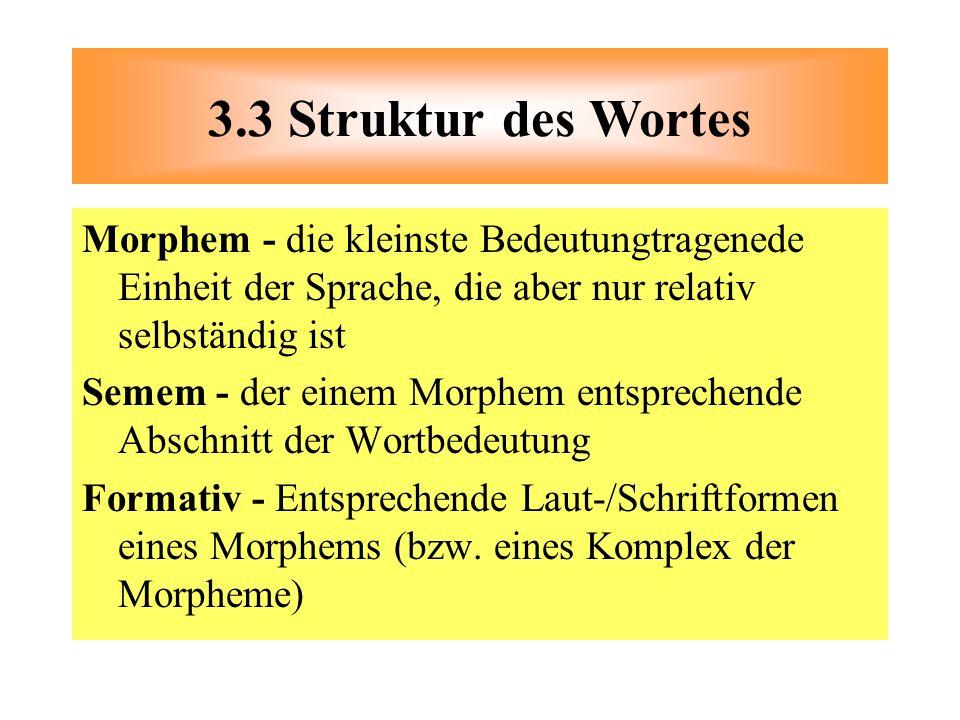 3.3 Struktur des Wortes Morphem - die kleinste Bedeutungtragenede Einheit der Sprache, die aber nur relativ selbständig ist.
