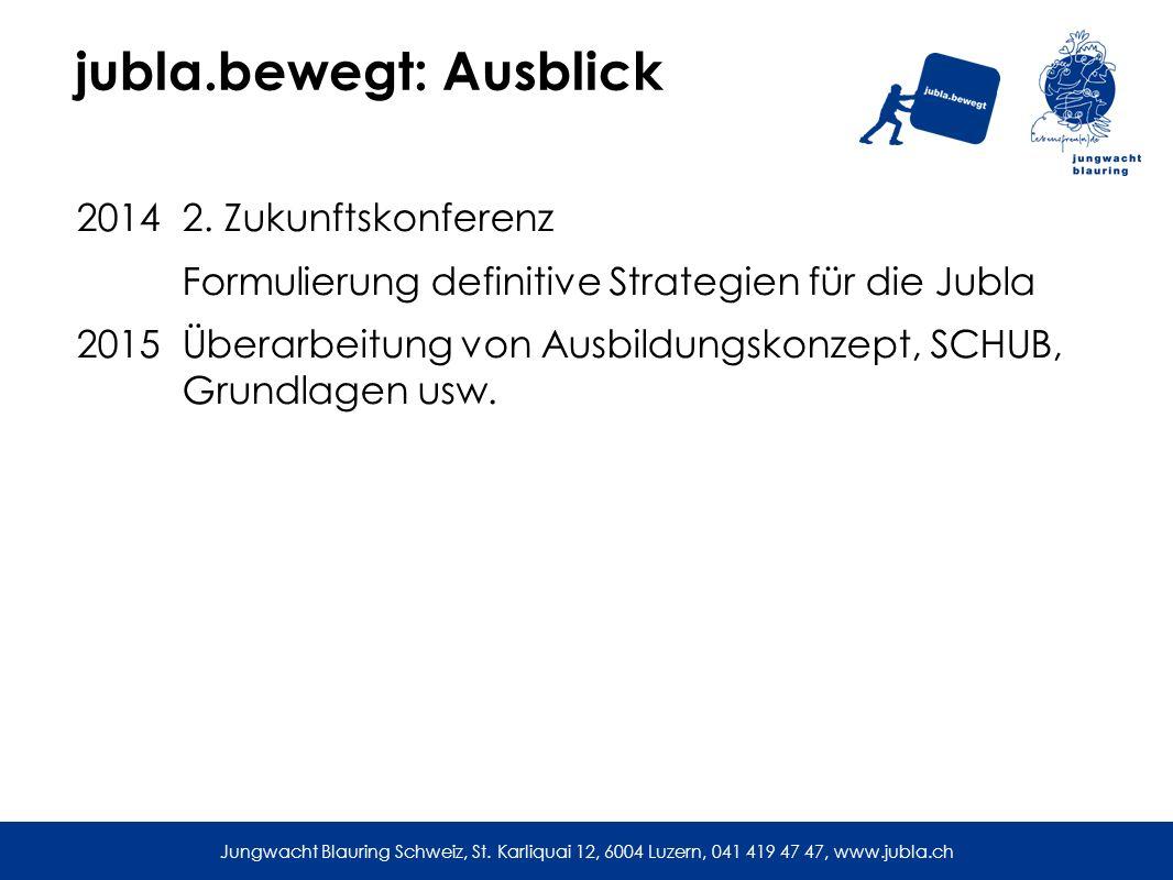jubla.bewegt: Ausblick