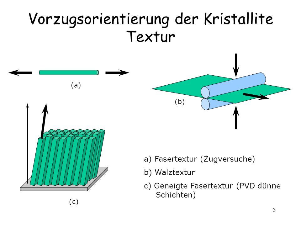 Vorzugsorientierung der Kristallite Textur