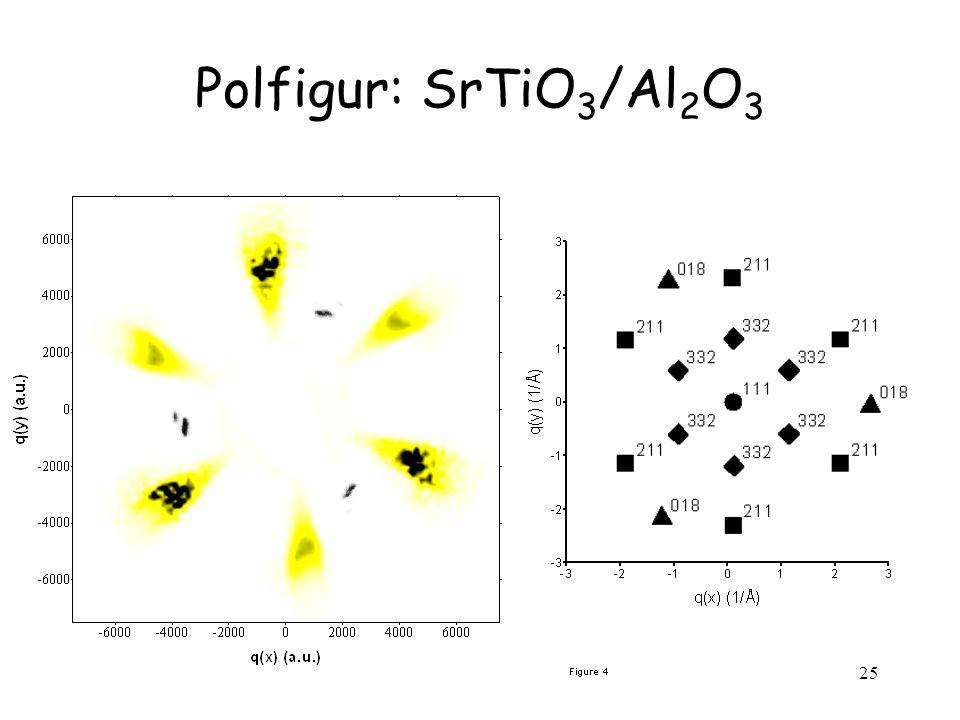 Polfigur: SrTiO3/Al2O3