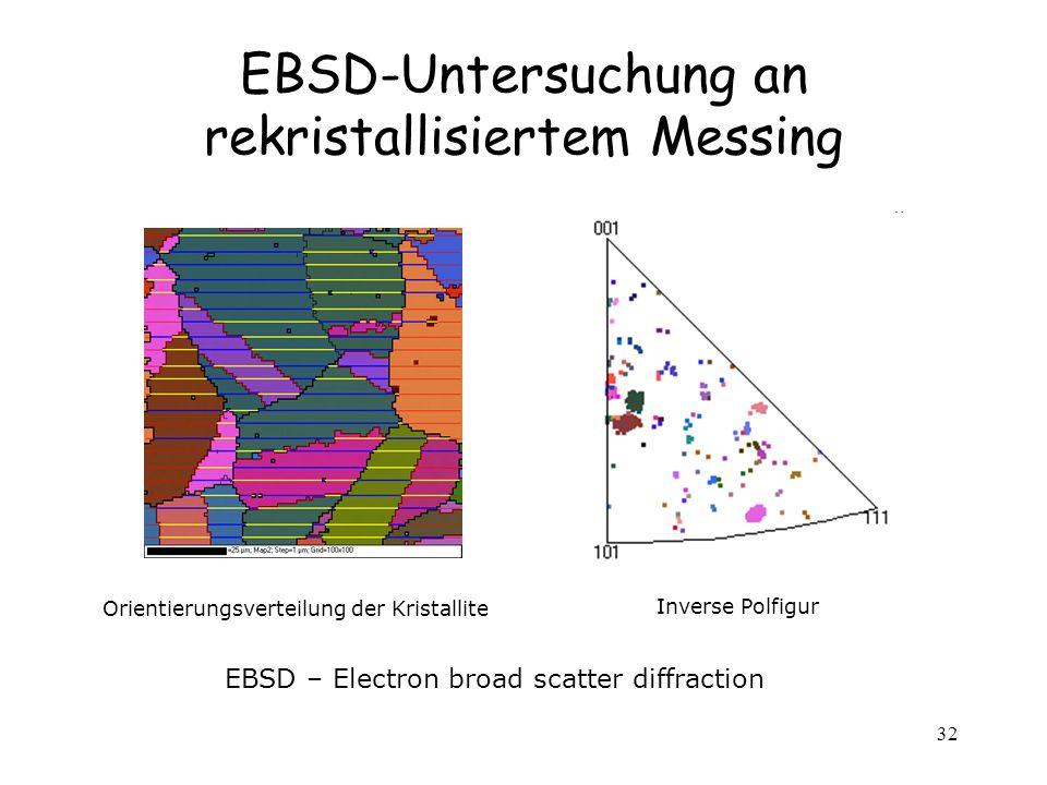 EBSD-Untersuchung an rekristallisiertem Messing