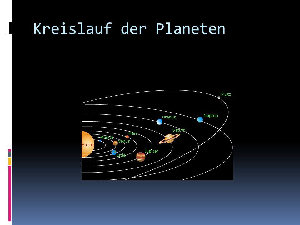 Kreislauf der Planeten