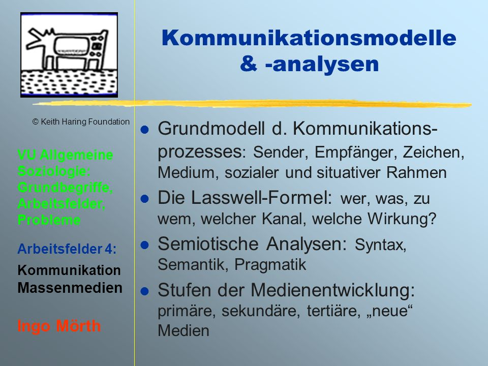 Kommunikationsmodelle & -analysen