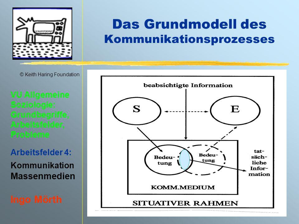 Das Grundmodell des Kommunikationsprozesses
