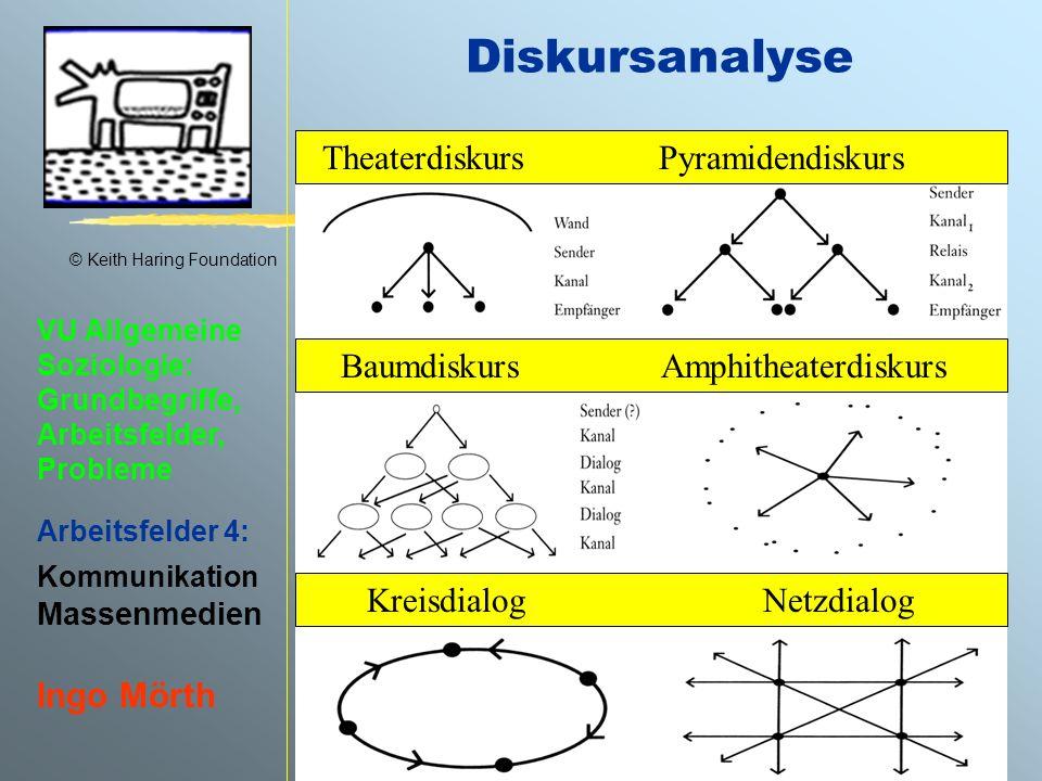 Diskursanalyse Theaterdiskurs Pyramidendiskurs