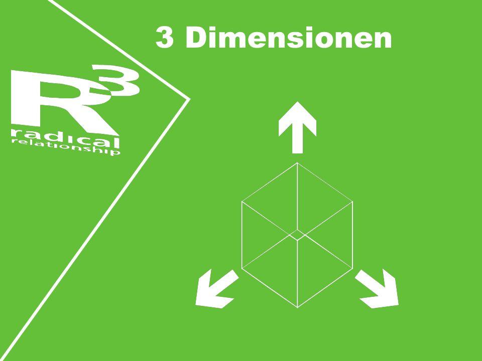 3 Dimensionen