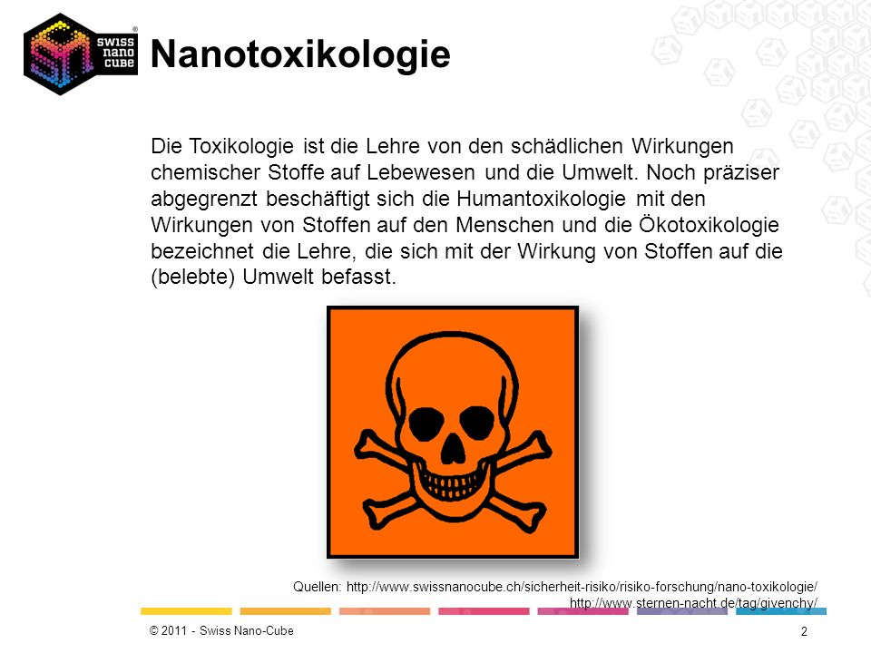 Nanotoxikologie