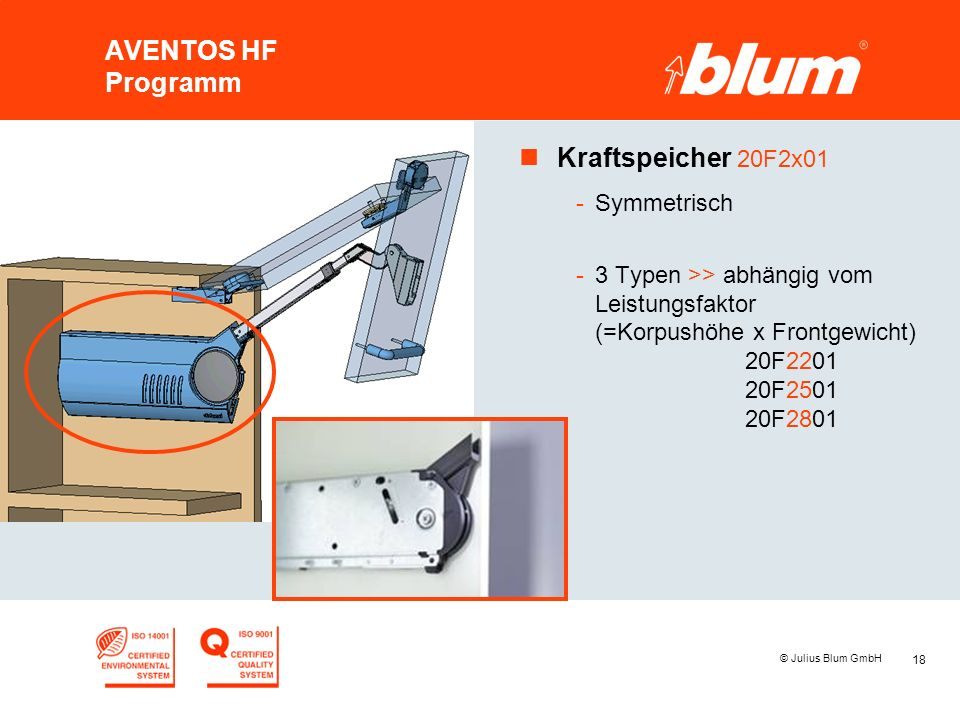 AVENTOS HF Programm Kraftspeicher 20F2x01 Symmetrisch