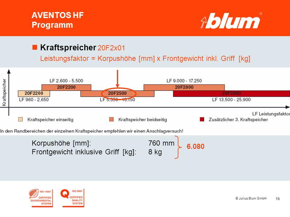 AVENTOS HF Programm Kraftspreicher 20F2x01