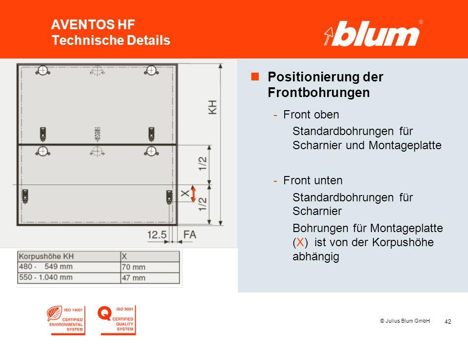AVENTOS HF Technische Details