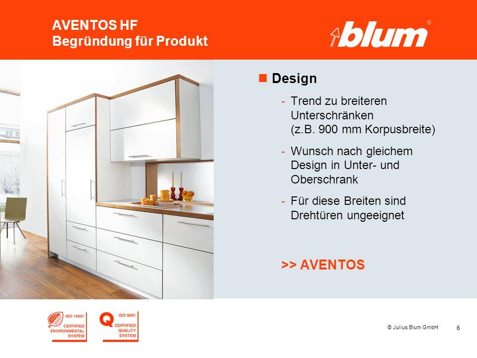 AVENTOS HF Begründung für Produkt