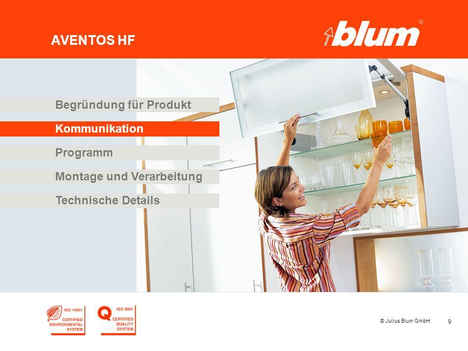 AVENTOS HF Begründung für Produkt Kommunikation Programm