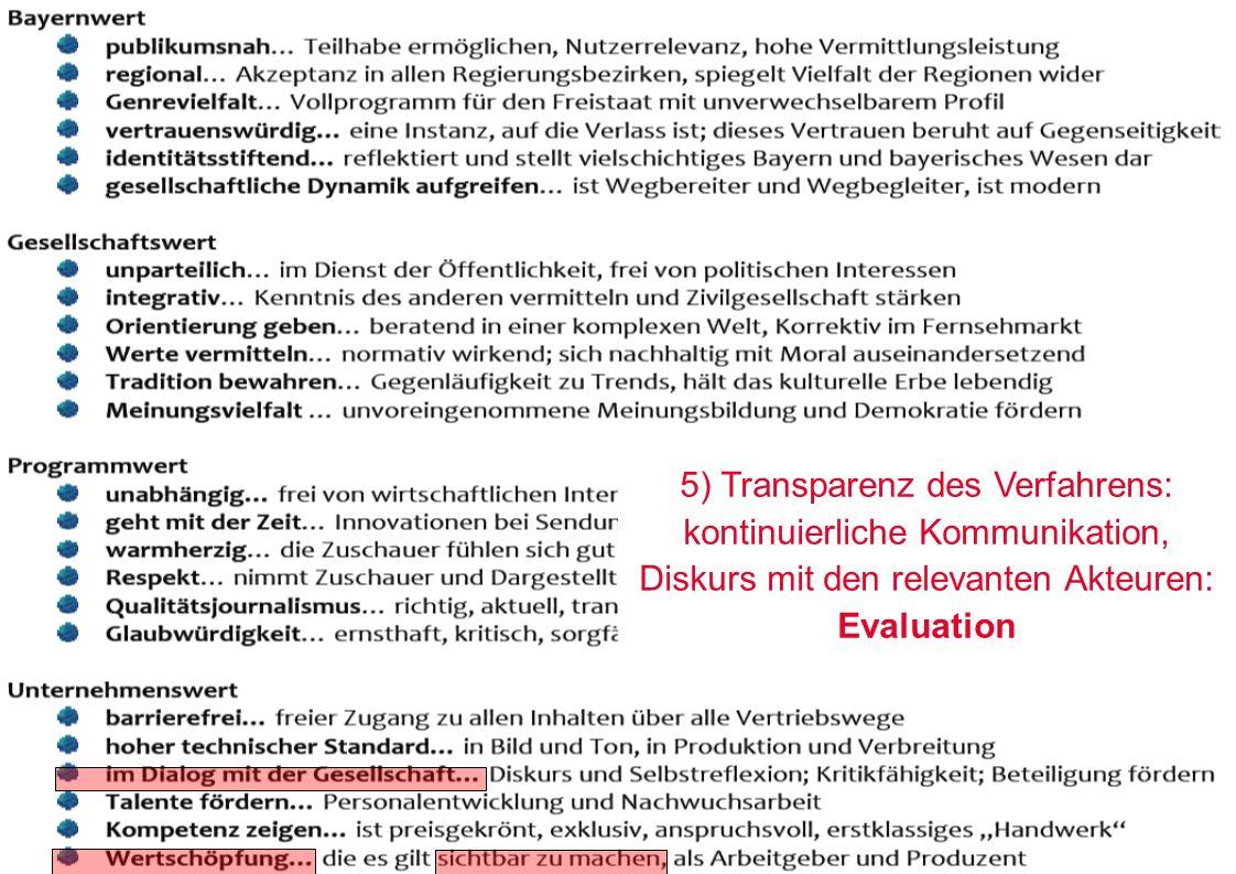 5) Transparenz des Verfahrens: kontinuierliche Kommunikation, Diskurs mit den relevanten Akteuren: Evaluation