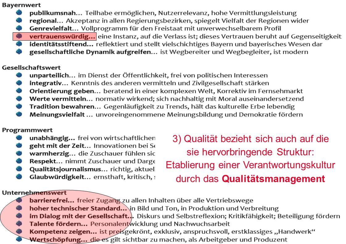 3) Qualität bezieht sich auch auf die sie hervorbringende Struktur: Etablierung einer Verantwortungskultur durch das Qualitätsmanagement