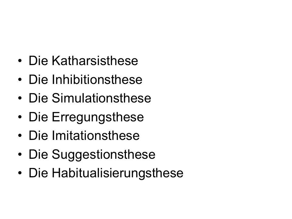 Die Katharsisthese Die Inhibitionsthese. Die Simulationsthese. Die Erregungsthese. Die Imitationsthese.
