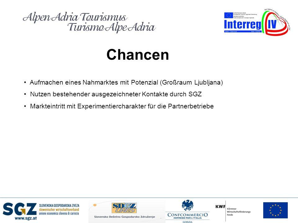Chancen Aufmachen eines Nahmarktes mit Potenzial (Großraum Ljubljana)