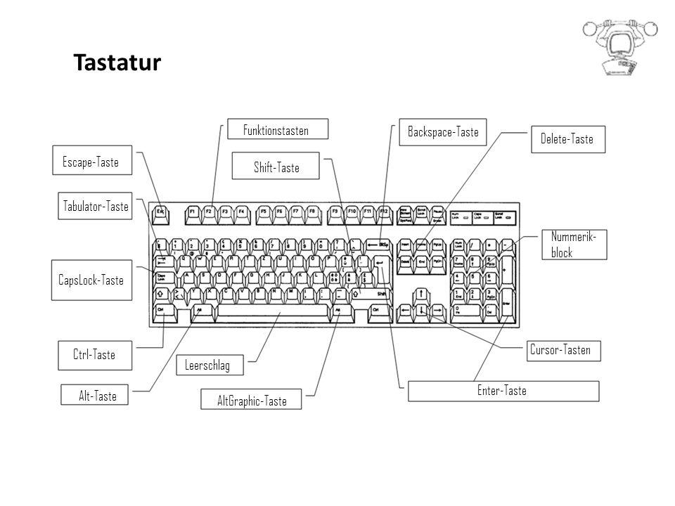 Tastatur Funktionstasten Backspace-Taste Delete-Taste Escape-Taste