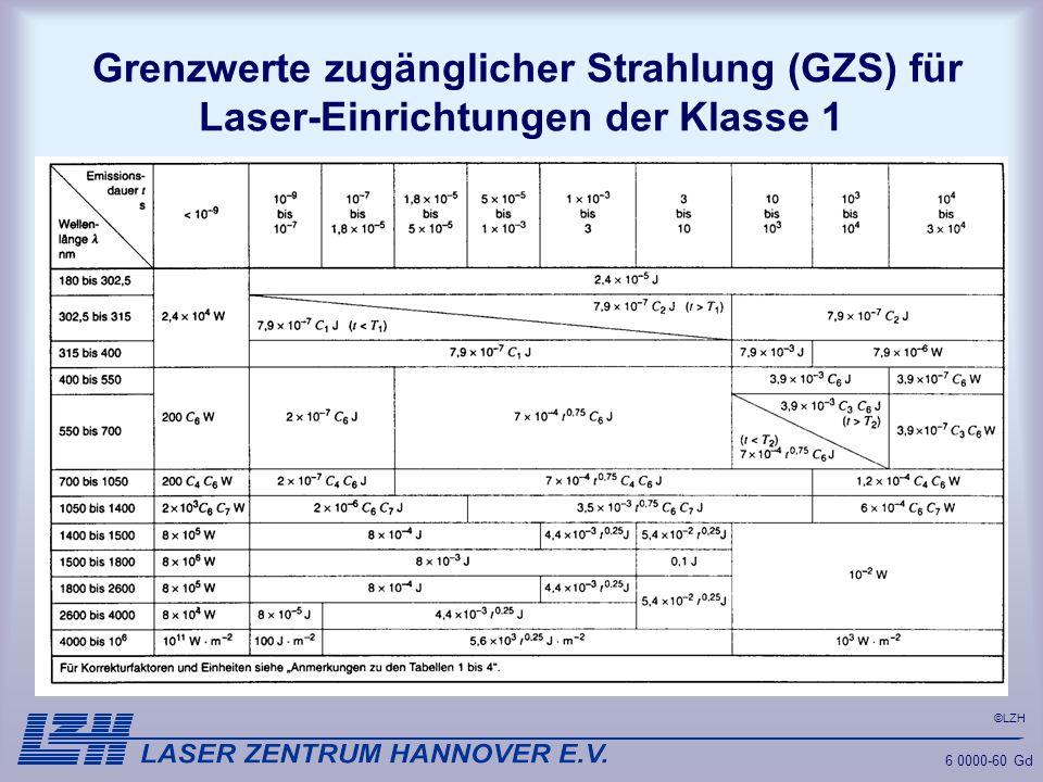 Grenzwerte zugänglicher Strahlung (GZS) für Laser-Einrichtungen der Klasse 1