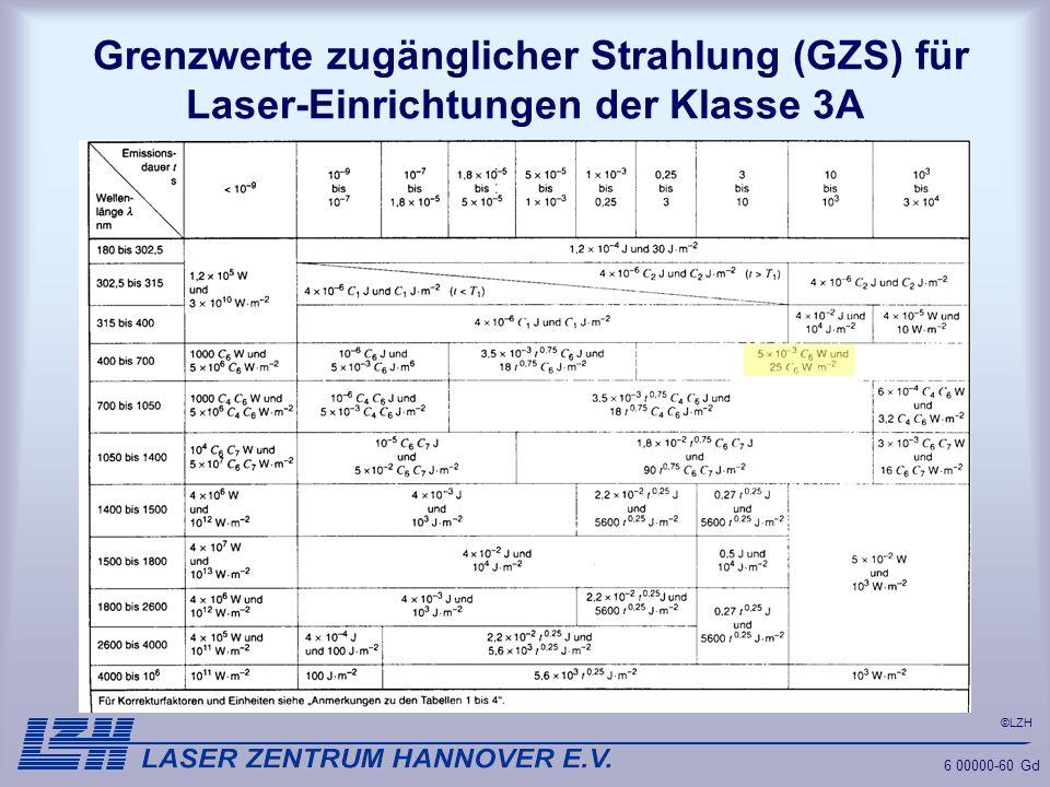 Grenzwerte zugänglicher Strahlung (GZS) für Laser-Einrichtungen der Klasse 3A