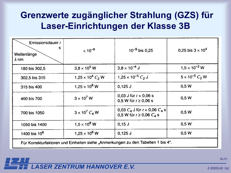 Grenzwerte zugänglicher Strahlung (GZS) für Laser-Einrichtungen der Klasse 3B