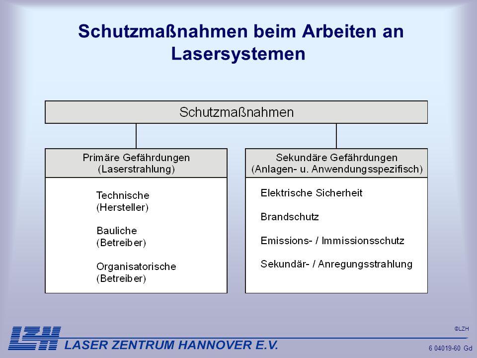Schutzmaßnahmen beim Arbeiten an Lasersystemen