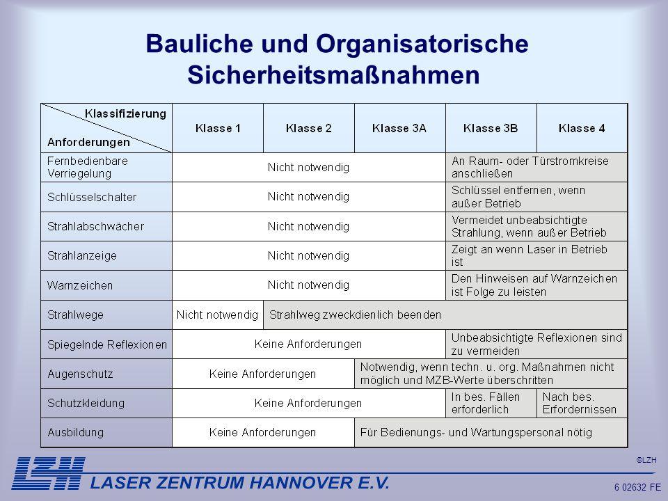 Bauliche und Organisatorische Sicherheitsmaßnahmen