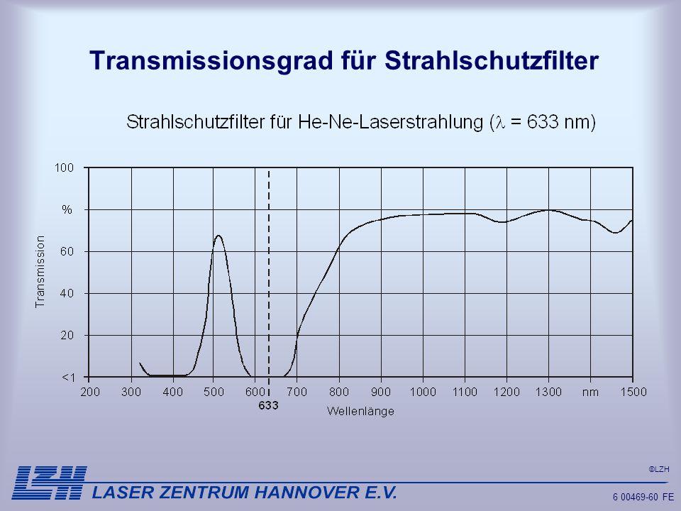 Transmissionsgrad für Strahlschutzfilter