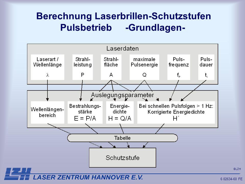 Berechnung Laserbrillen-Schutzstufen Pulsbetrieb -Grundlagen-