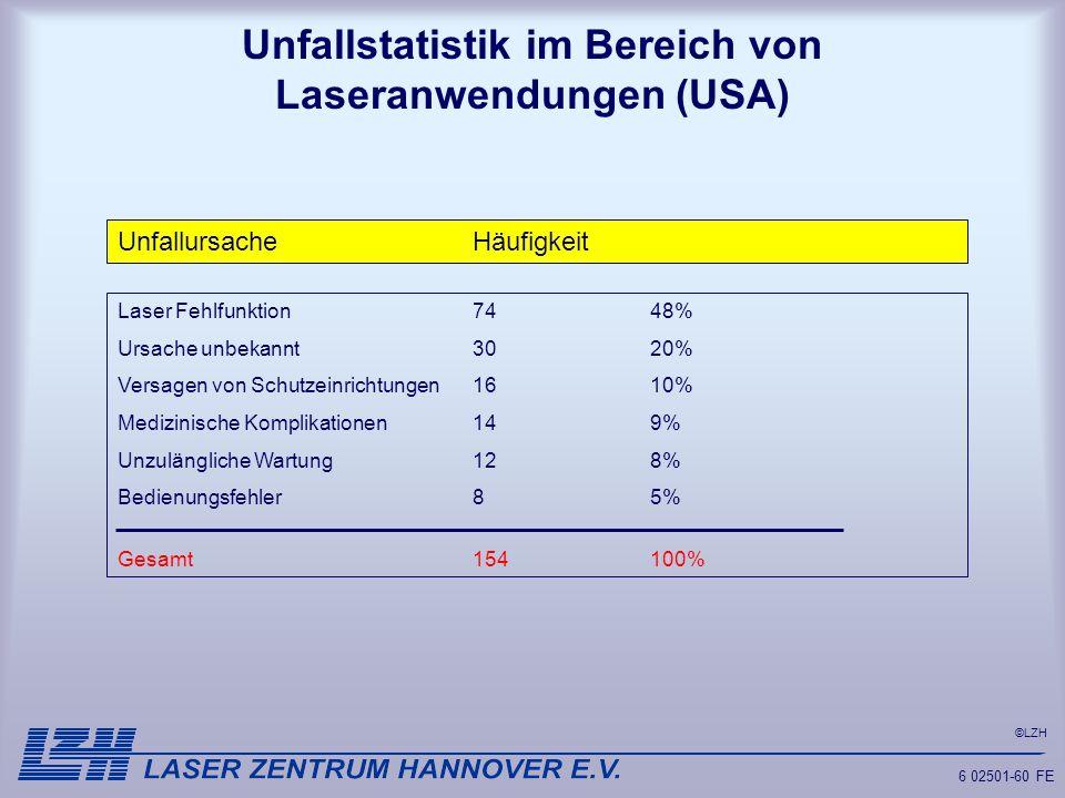 Unfallstatistik im Bereich von Laseranwendungen (USA)
