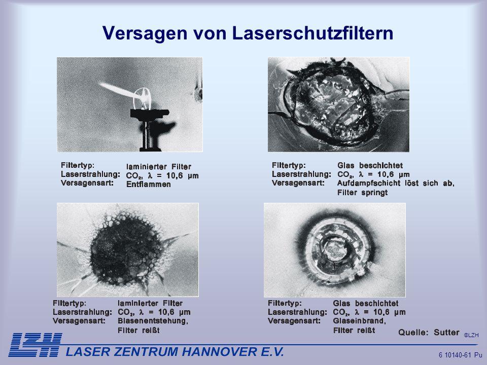 Versagen von Laserschutzfiltern