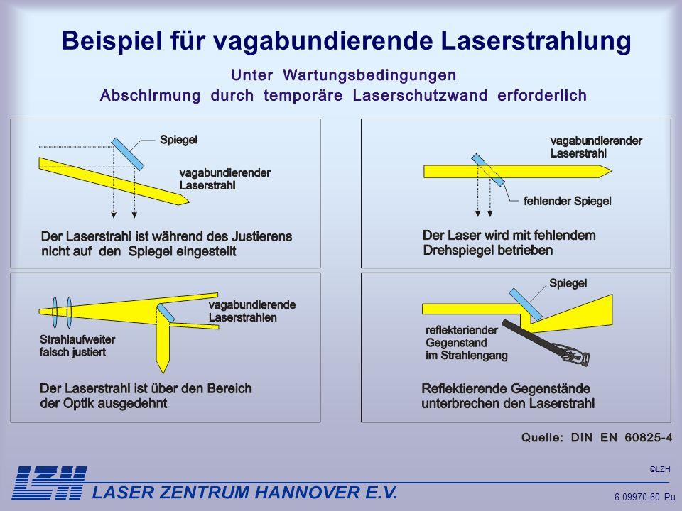 Beispiel für vagabundierende Laserstrahlung