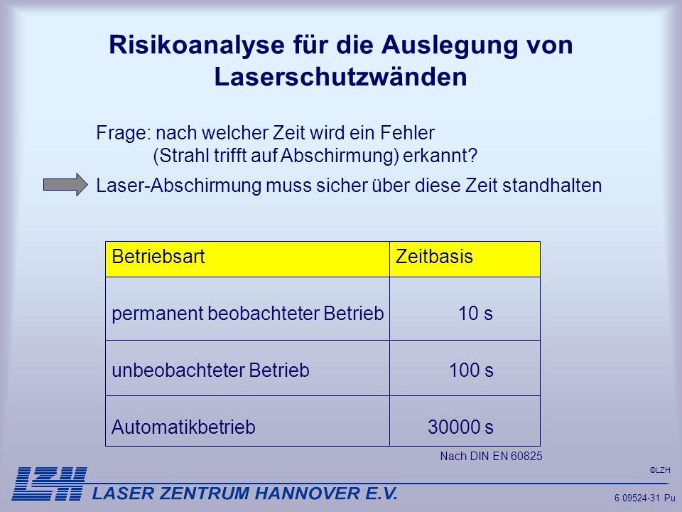 Risikoanalyse für die Auslegung von Laserschutzwänden