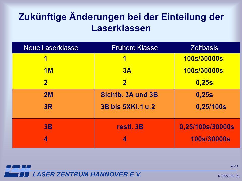 Zukünftige Änderungen bei der Einteilung der Laserklassen