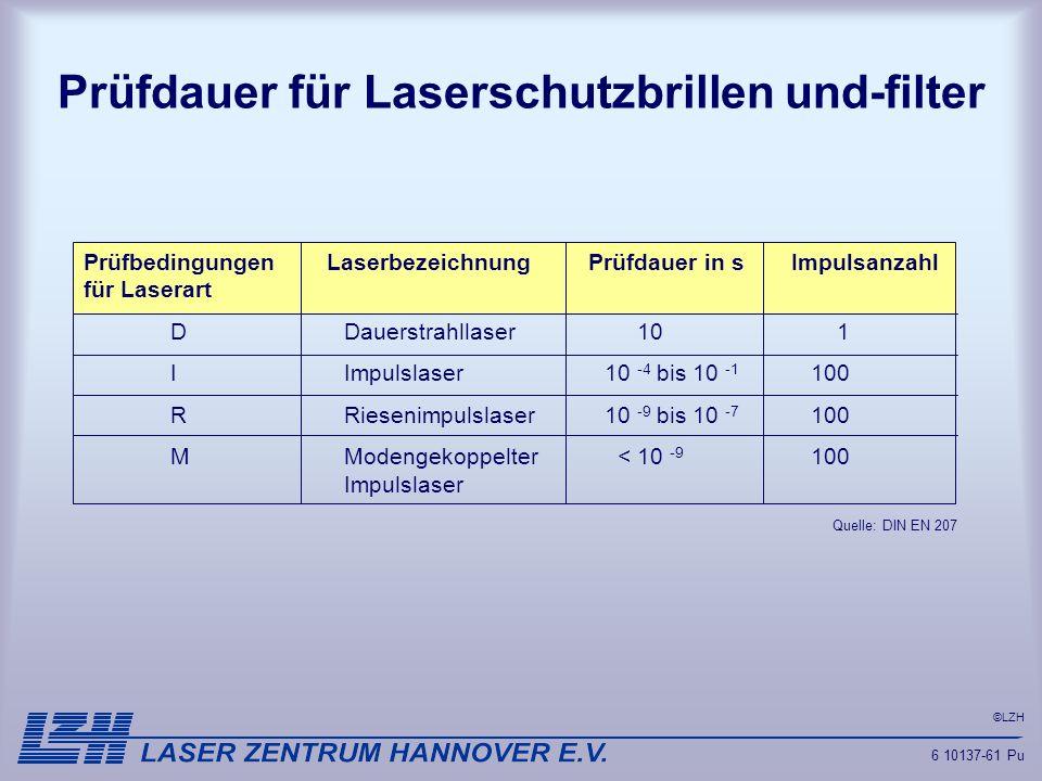 Prüfdauer für Laserschutzbrillen und-filter