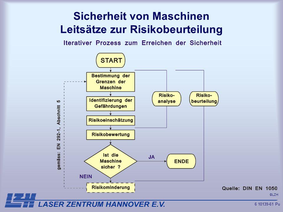 Sicherheit von Maschinen Leitsätze zur Risikobeurteilung