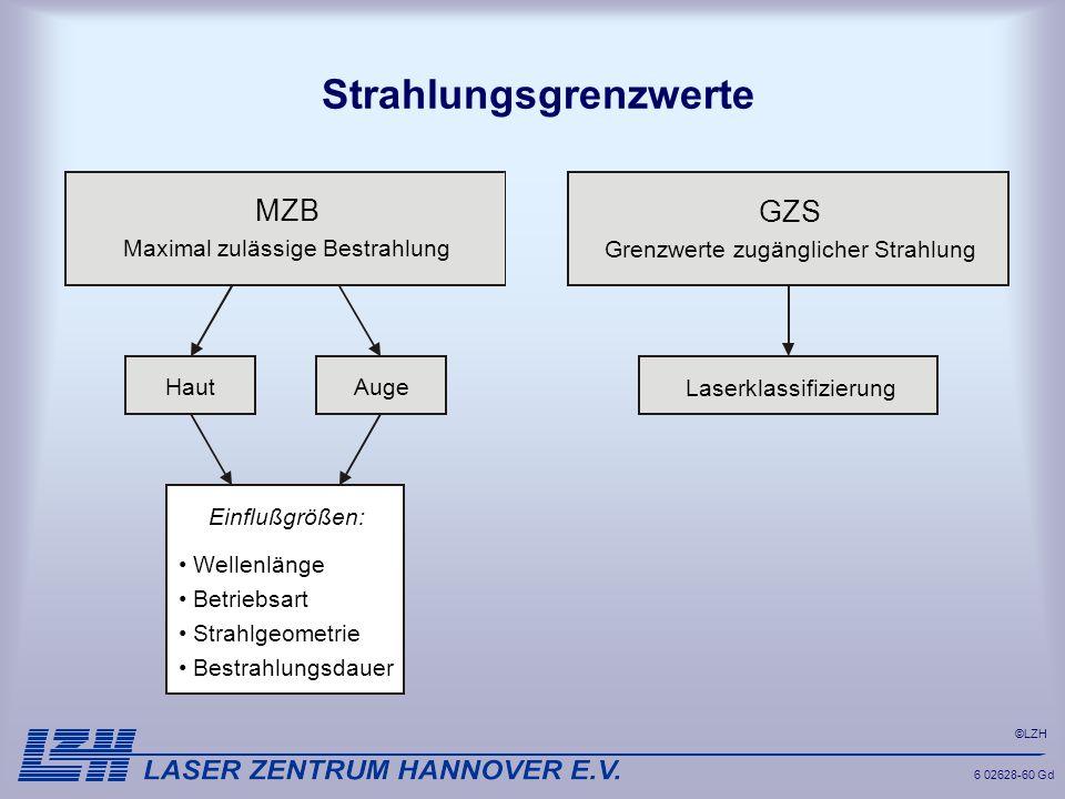 Strahlungsgrenzwerte