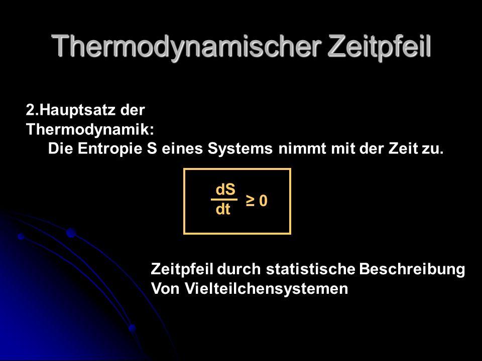 Thermodynamischer Zeitpfeil