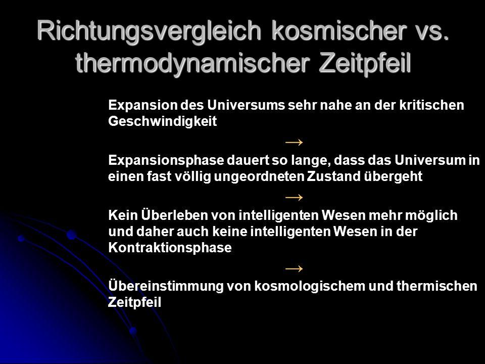 Richtungsvergleich kosmischer vs. thermodynamischer Zeitpfeil