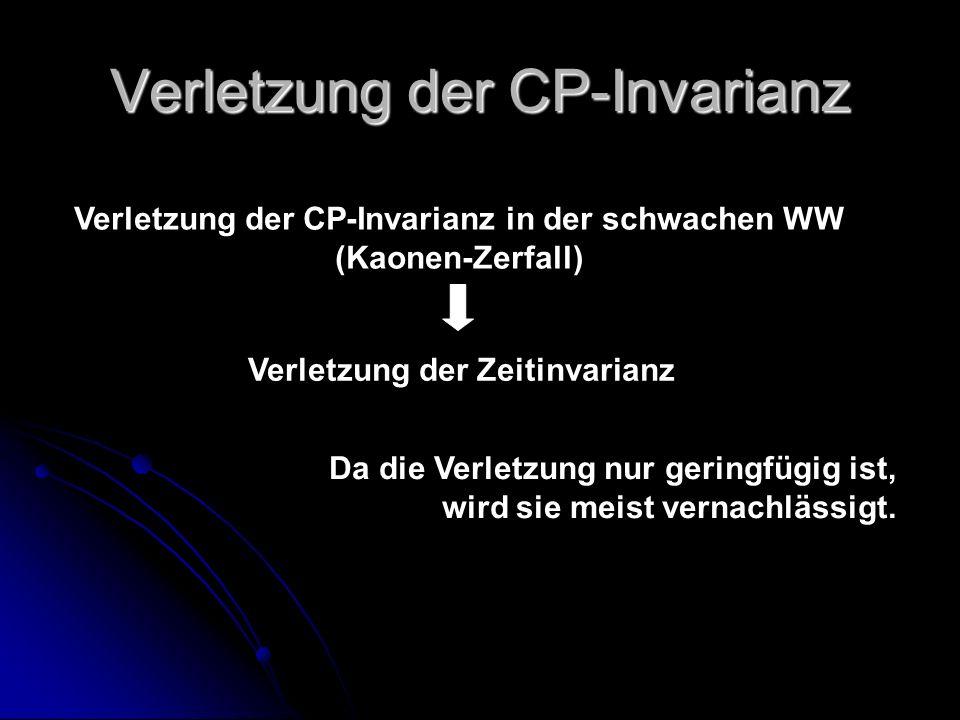 Verletzung der CP-Invarianz