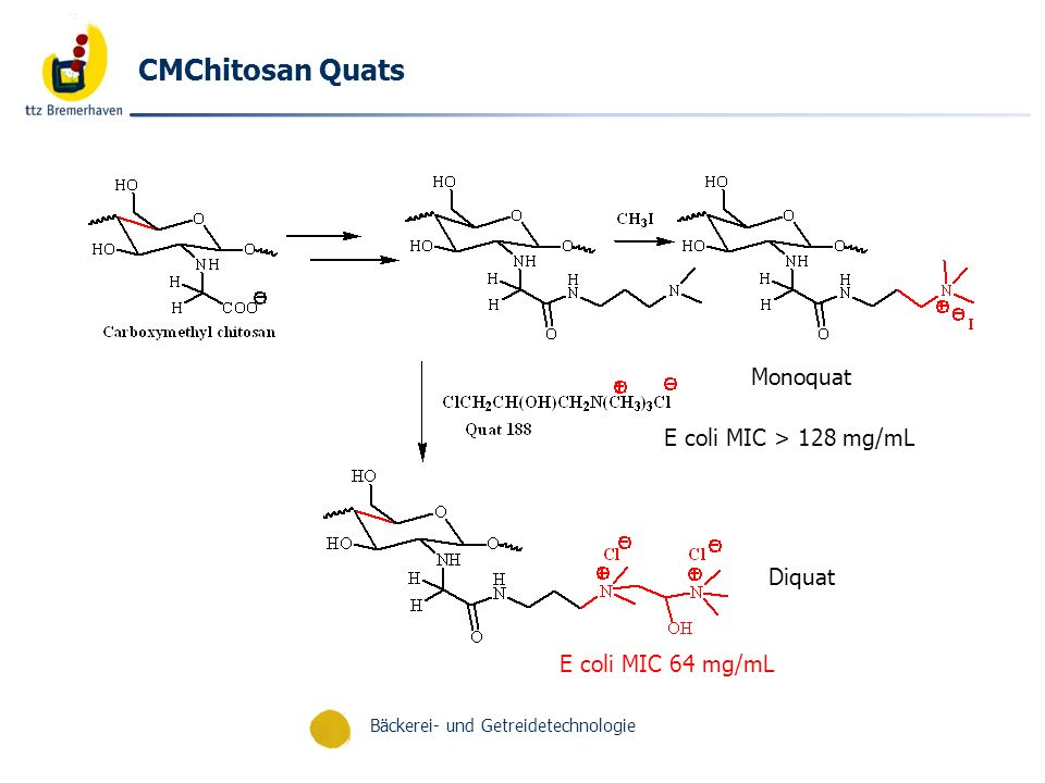CMChitosan Quats Monoquat E coli MIC > 128 mg/mL Diquat