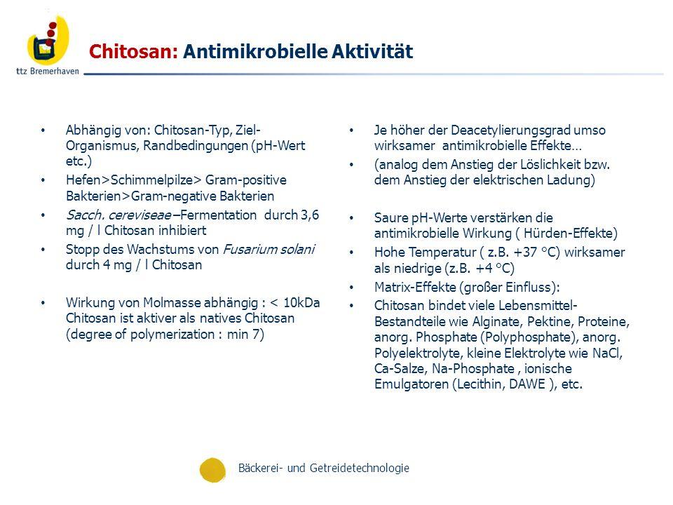 Chitosan: Antimikrobielle Aktivität