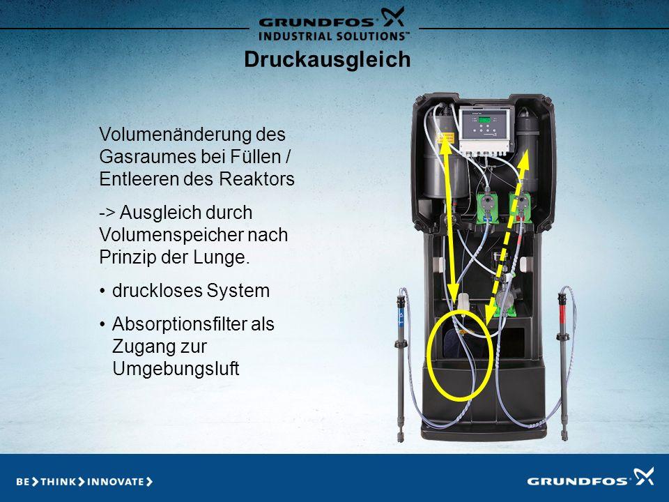 Druckausgleich Volumenänderung des Gasraumes bei Füllen / Entleeren des Reaktors. -> Ausgleich durch Volumenspeicher nach Prinzip der Lunge.