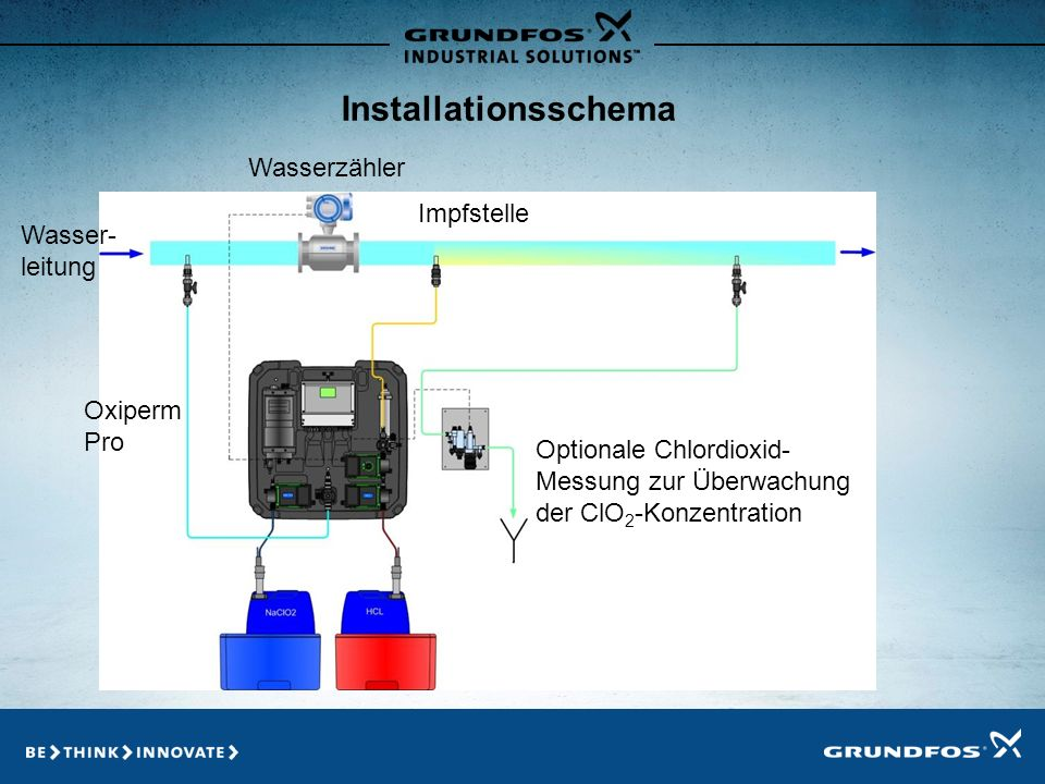 Installationsschema Wasserzähler Impfstelle Wasser-leitung Oxiperm Pro
