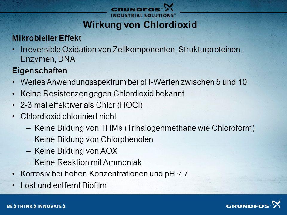Wirkung von Chlordioxid