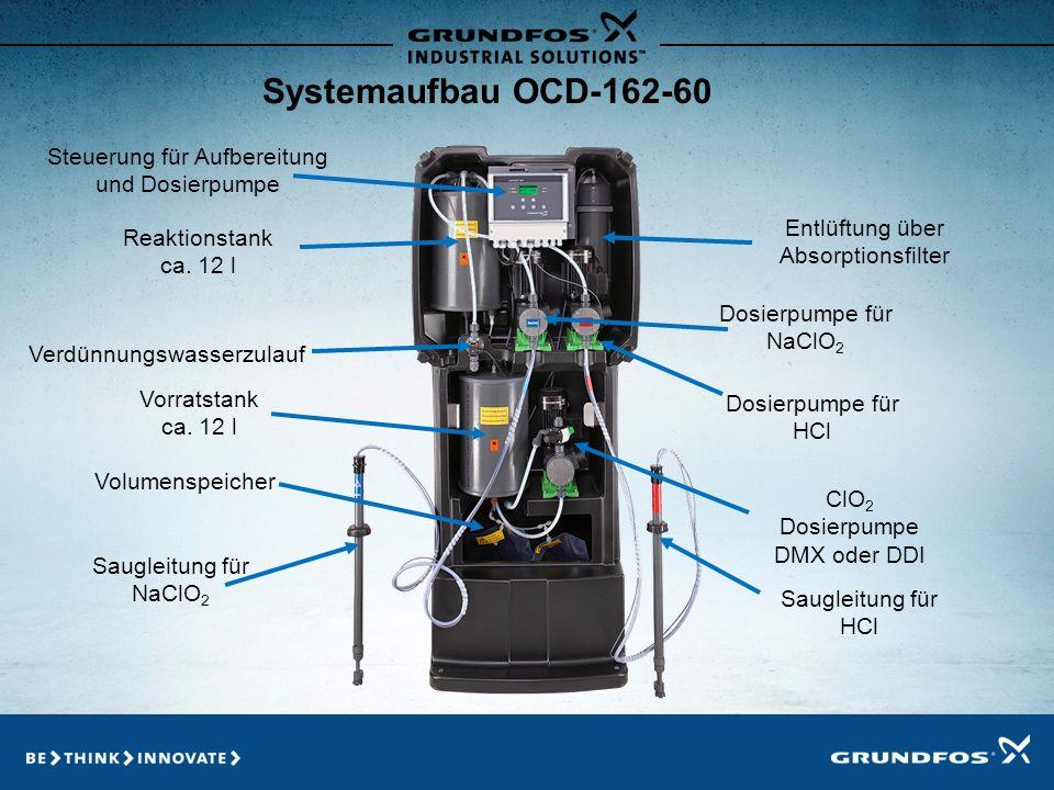 Systemaufbau OCD-162-60 Steuerung für Aufbereitung und Dosierpumpe