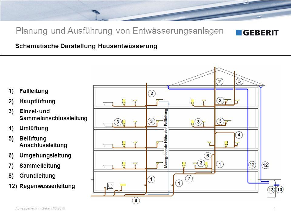 Schematische Darstellung Hausentwässerung