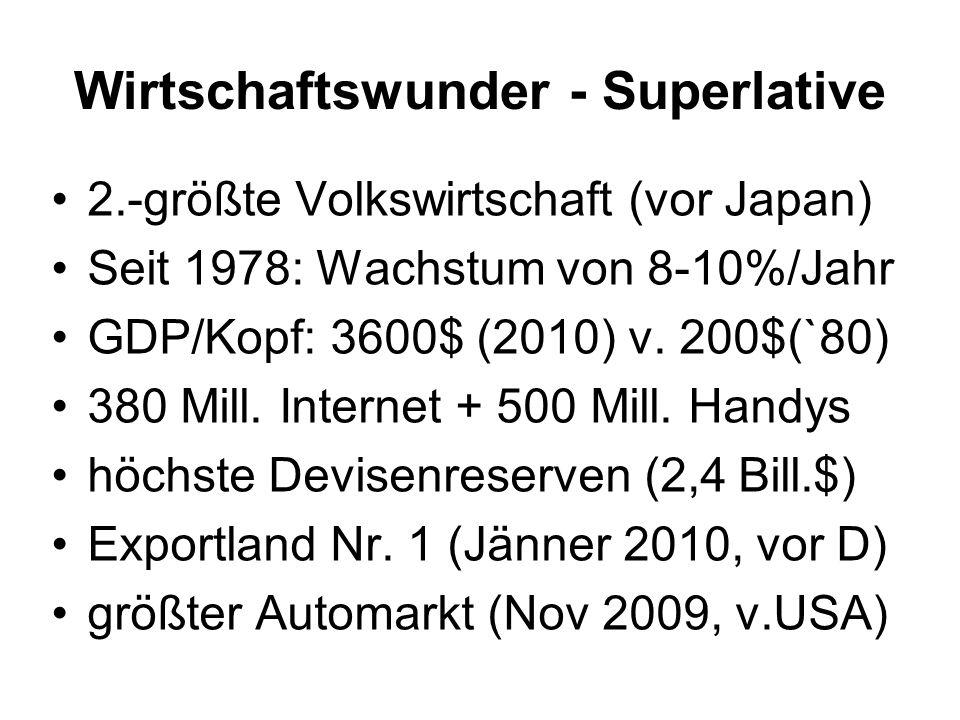 Wirtschaftswunder - Superlative